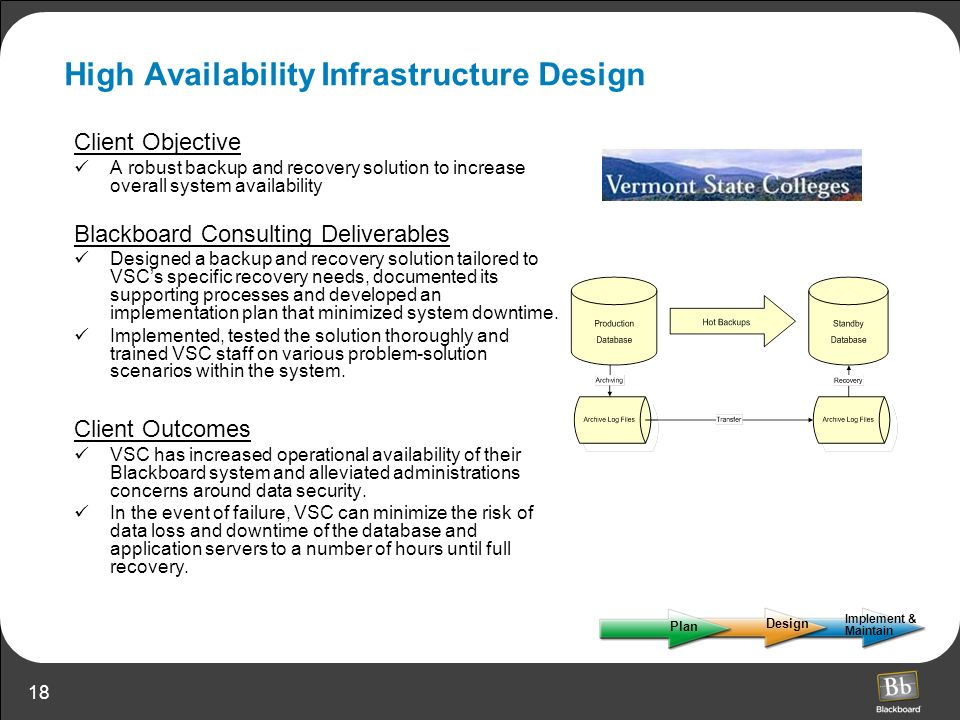 High Availability Infrastructure Design
