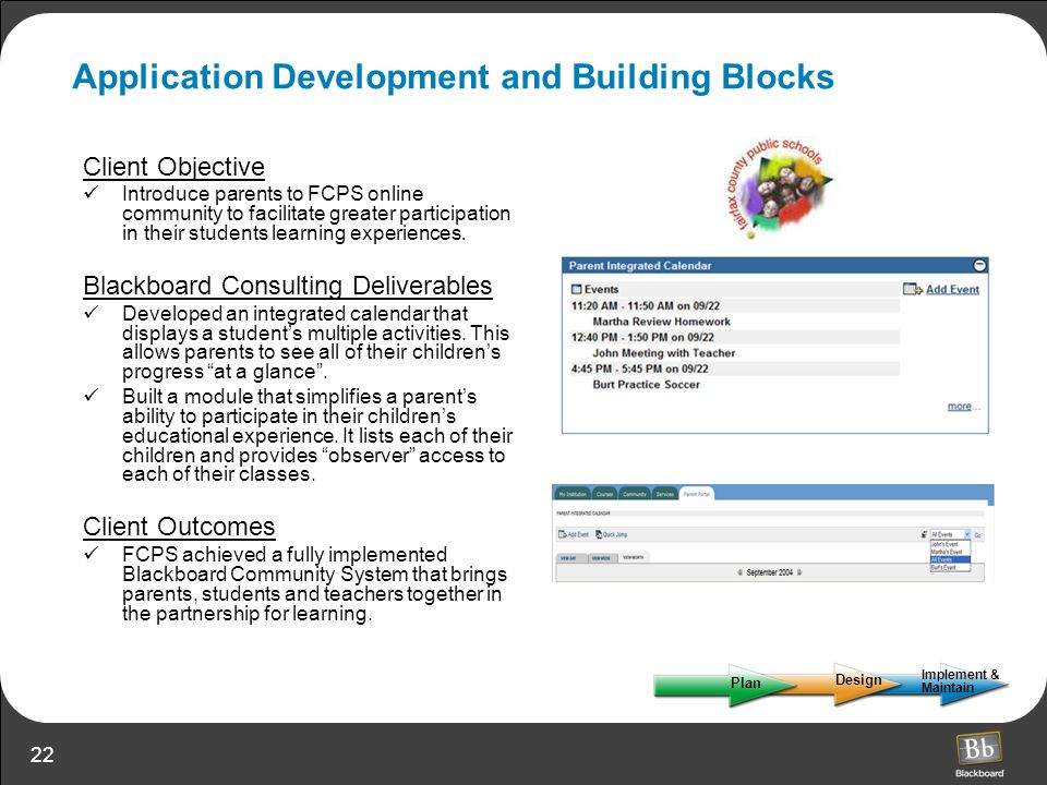 Application Development and Building Blocks