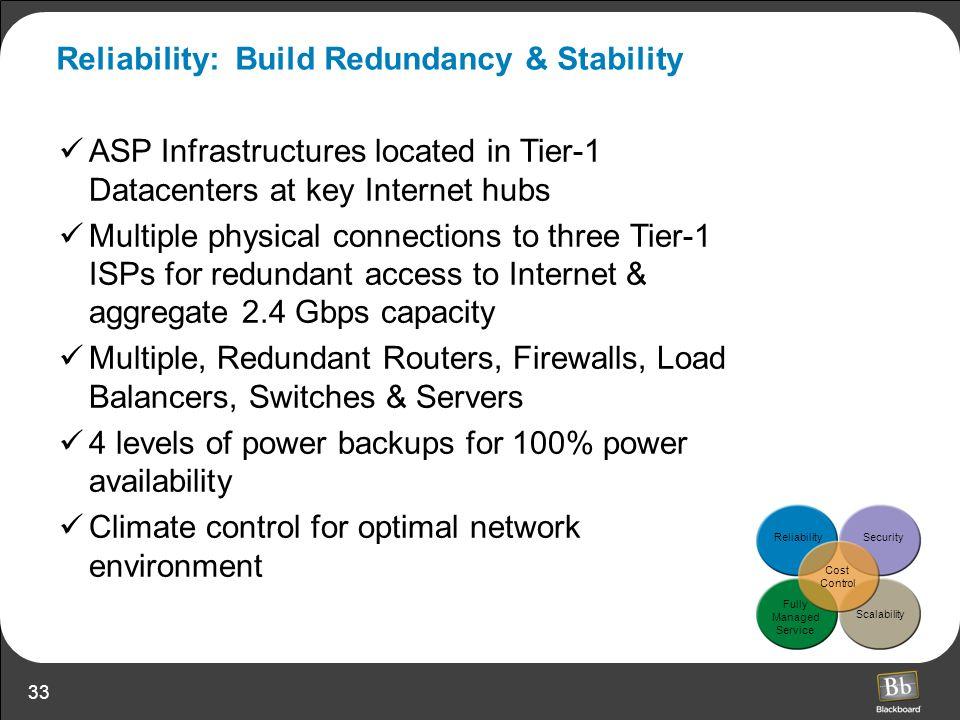 Reliability: Build Redundancy & Stability