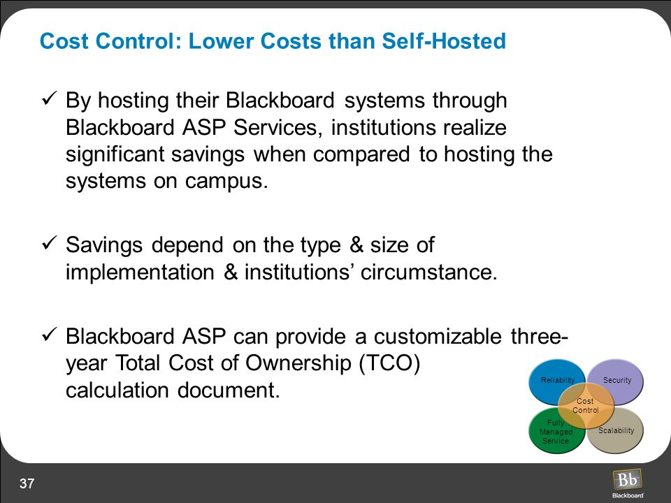 Cost Control: Lower Costs than Self-Hosted