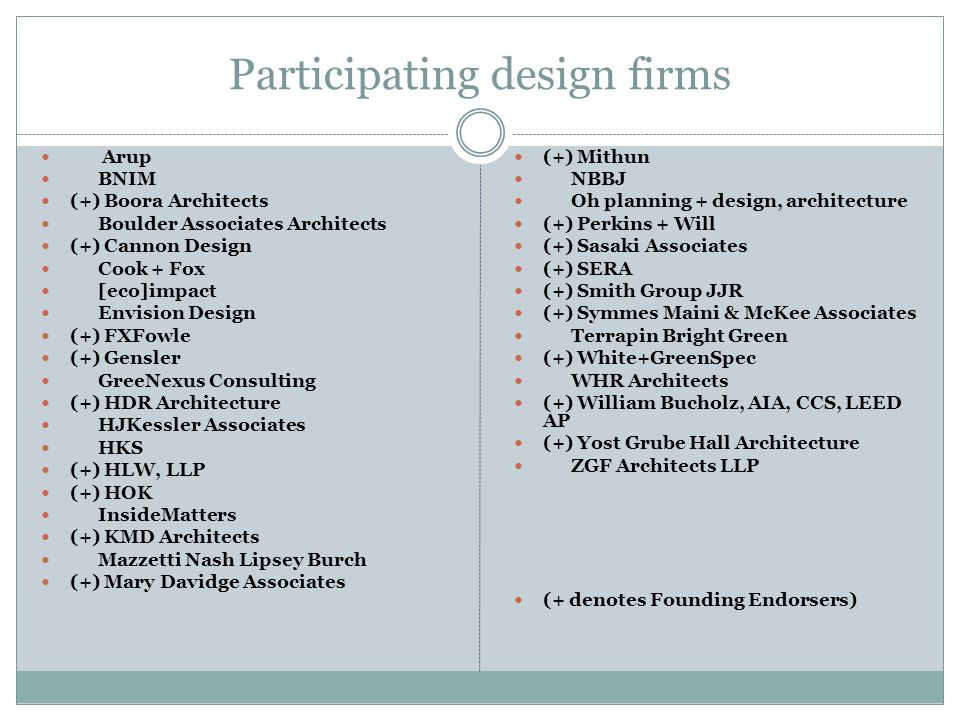Participating design firms