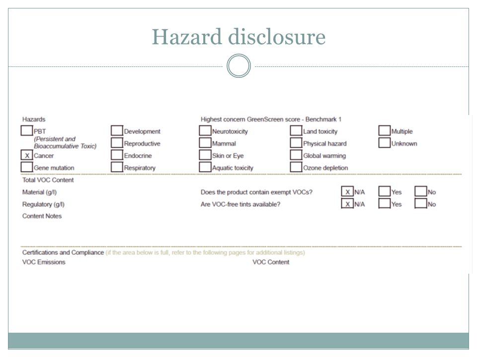 Hazard disclosure