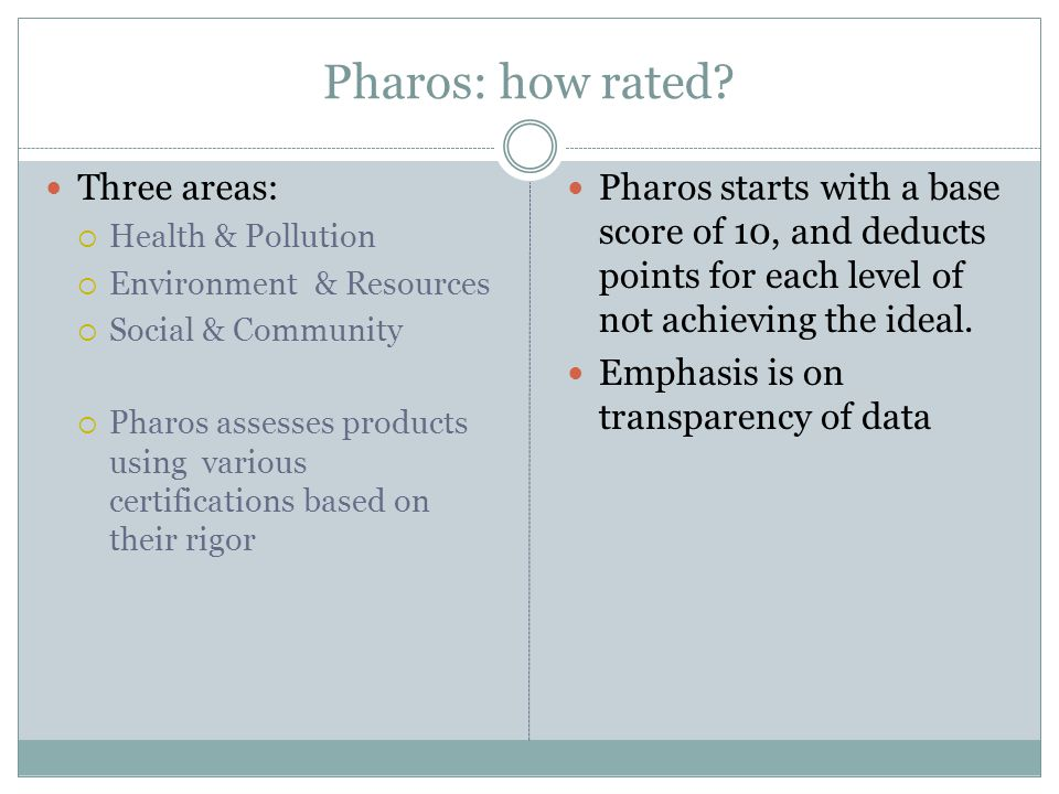 Pharos: how rated Three areas: