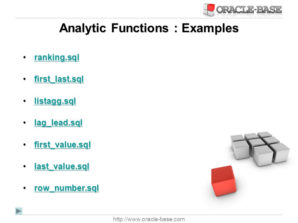 Analytic Functions : Examples