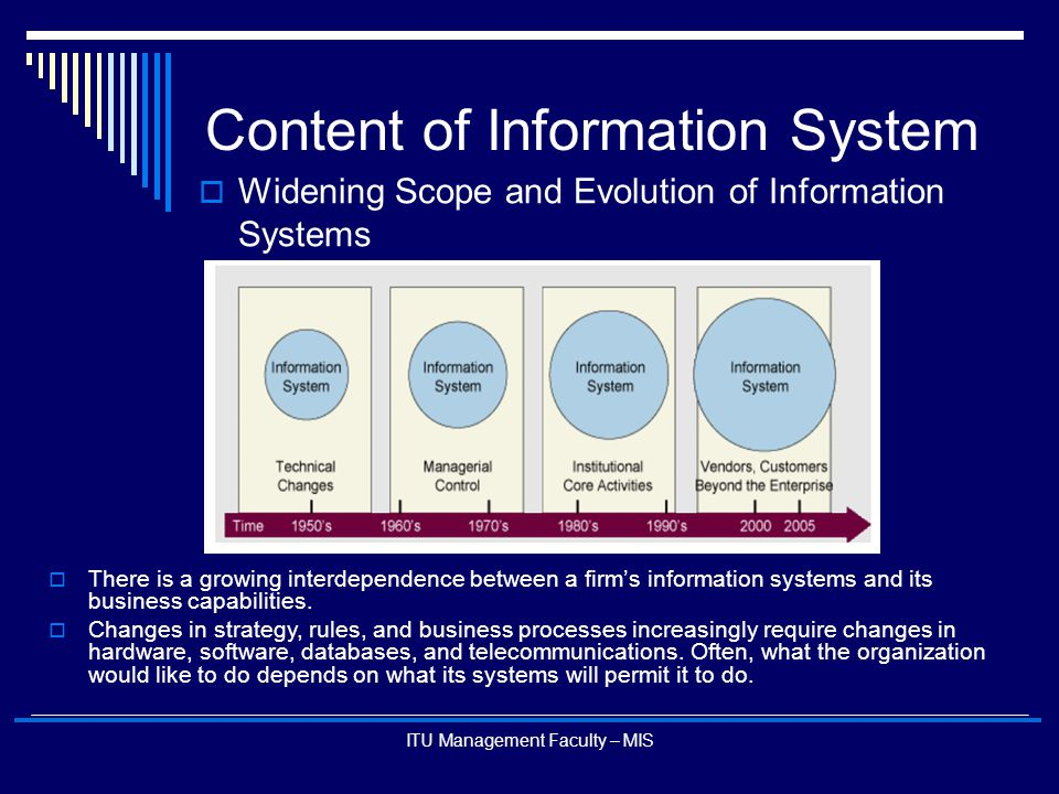 Content of Information System