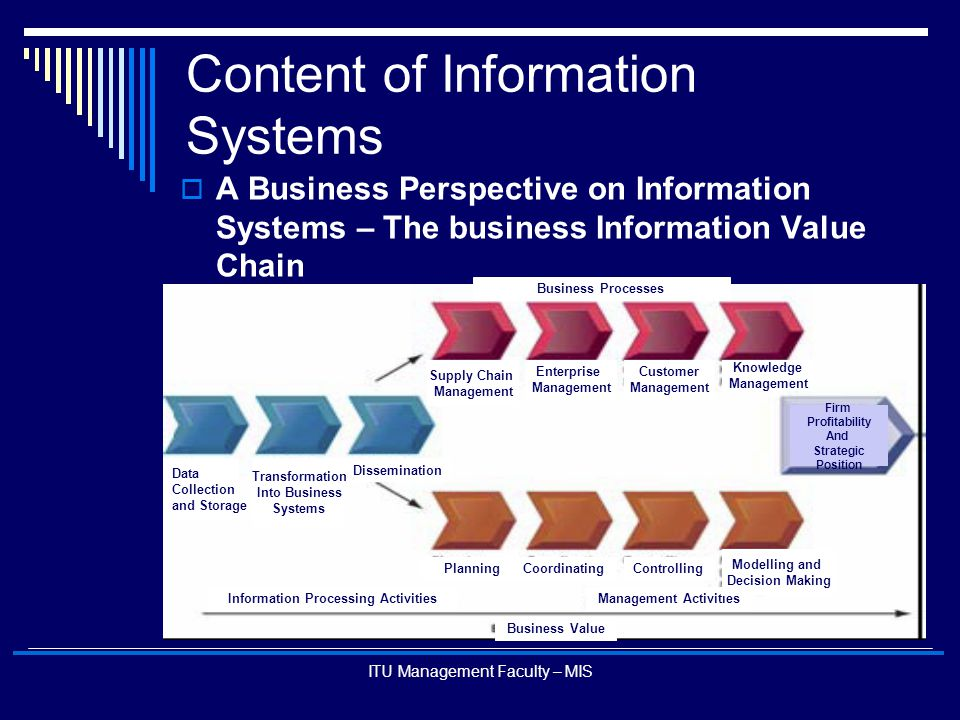 Content of Information Systems