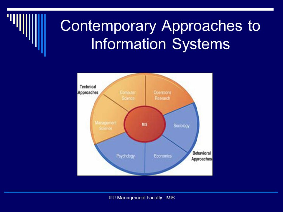 Contemporary Approaches to Information Systems