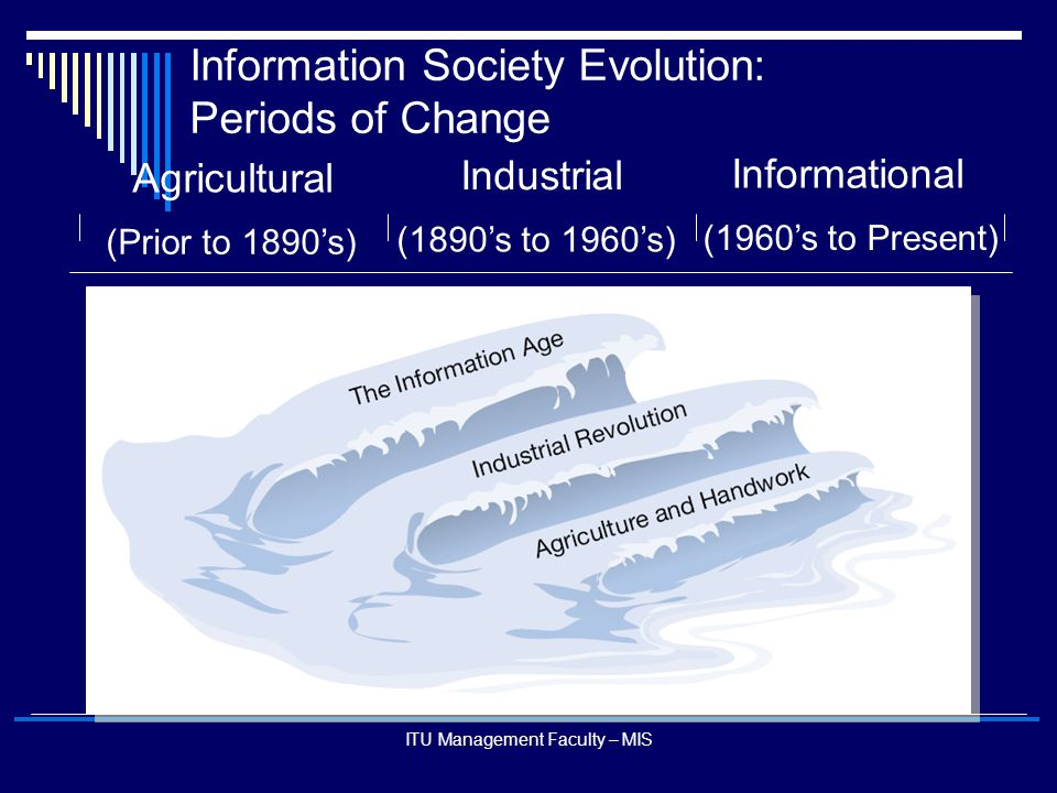 Information Society Evolution: Periods of Change