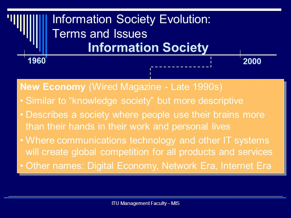 Information Society Evolution: Terms and Issues