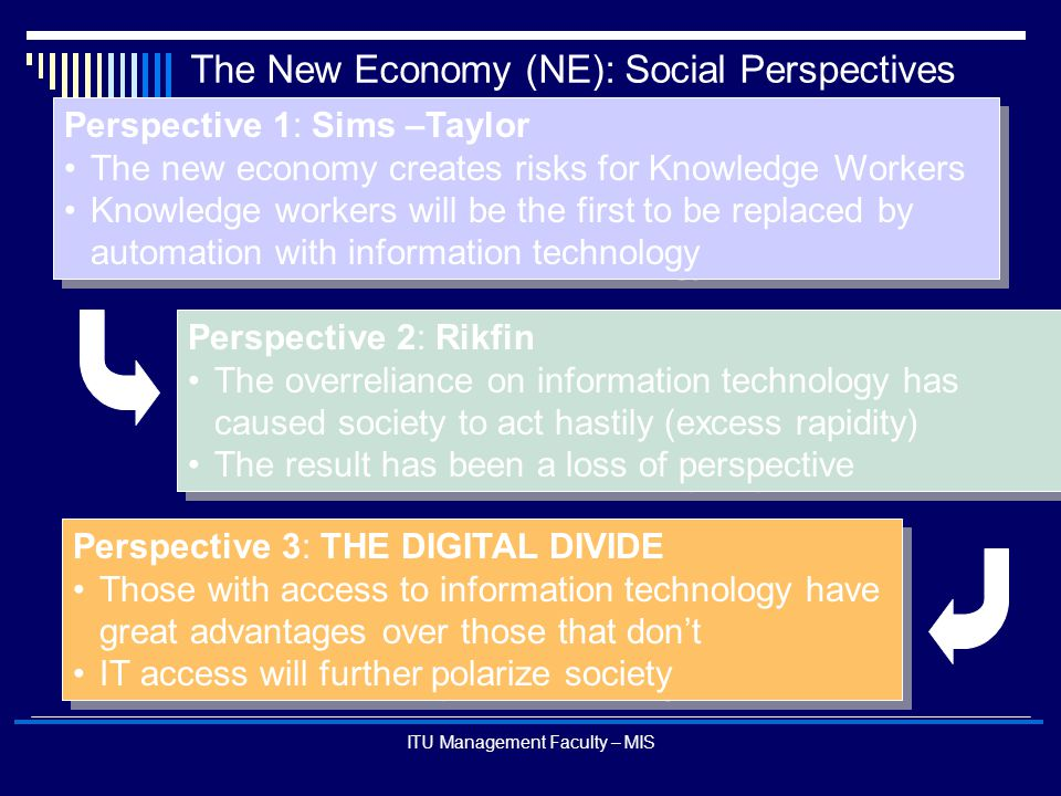 The New Economy (NE): Social Perspectives