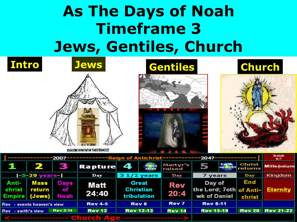 As The Days of Noah Timeframe 3 Jews, Gentiles, Church