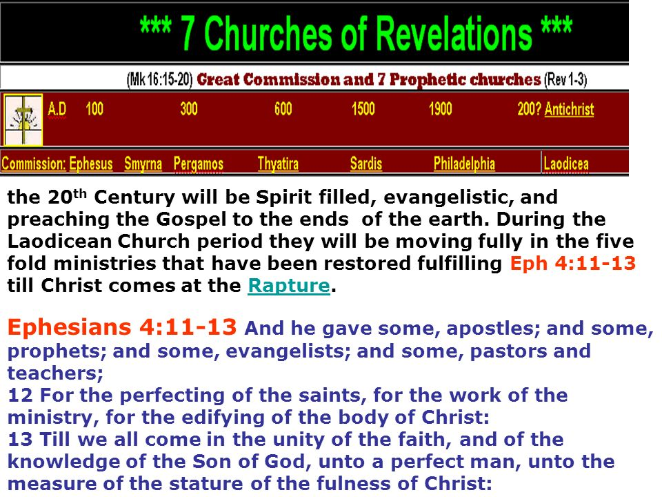the 20th Century will be Spirit filled, evangelistic, and preaching the Gospel to the ends of the earth. During the Laodicean Church period they will be moving fully in the five fold ministries that have been restored fulfilling Eph 4:11-13 till Christ comes at the Rapture.
