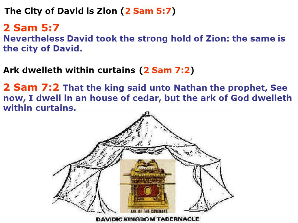 The City of David is Zion (2 Sam 5:7)