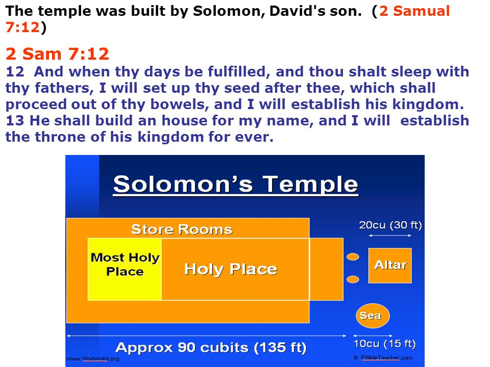 The temple was built by Solomon, David s son. (2 Samual 7:12)