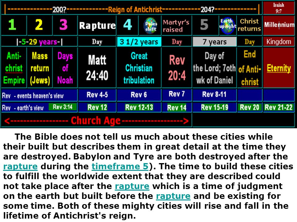 The Bible does not tell us much about these cities while their built but describes them in great detail at the time they are destroyed.