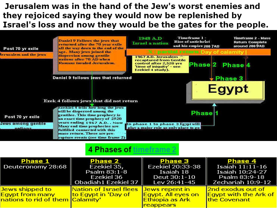 Jerusalem was in the hand of the Jew s worst enemies and they rejoiced saying they would now be replenished by Israel s loss and now they would be the gates for the people.