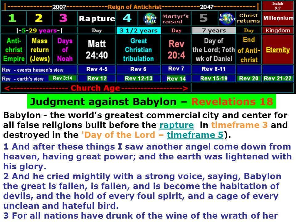 Judgment against Babylon – Revelations 18
