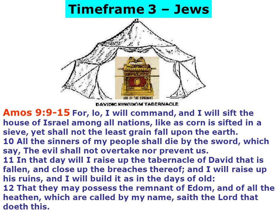 Timeframe 3 – Jews