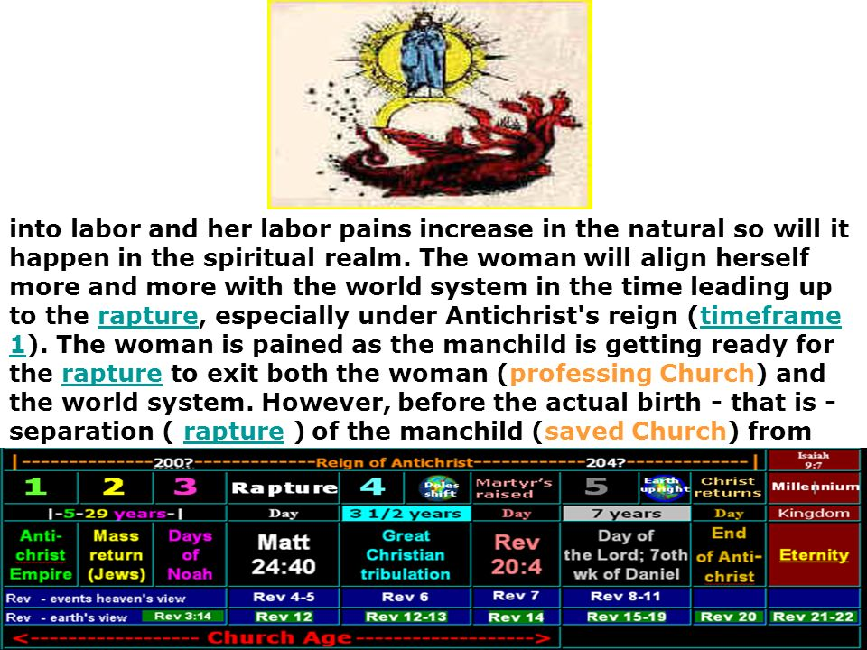 into labor and her labor pains increase in the natural so will it happen in the spiritual realm.