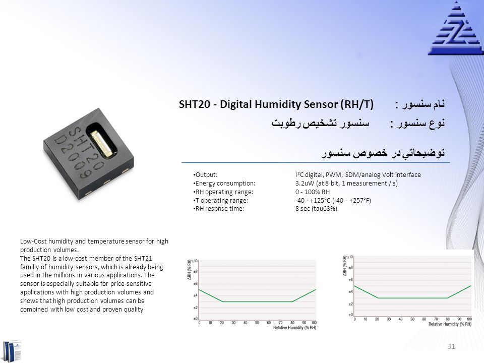 SHT20 - Digital Humidity Sensor (RH/T) نام سنسور :