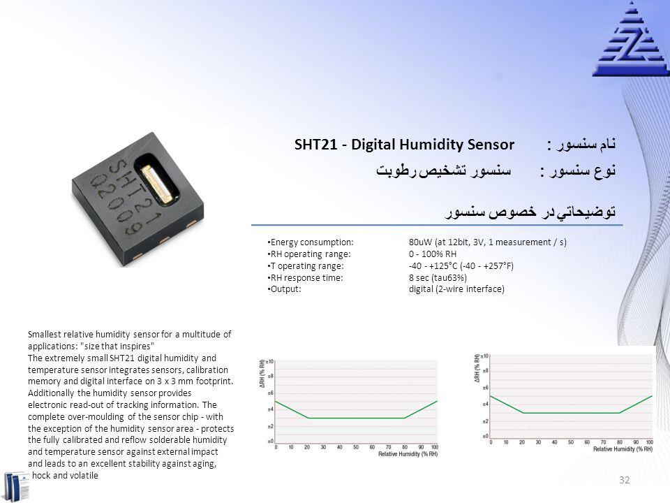 SHT21 - Digital Humidity Sensor نام سنسور :