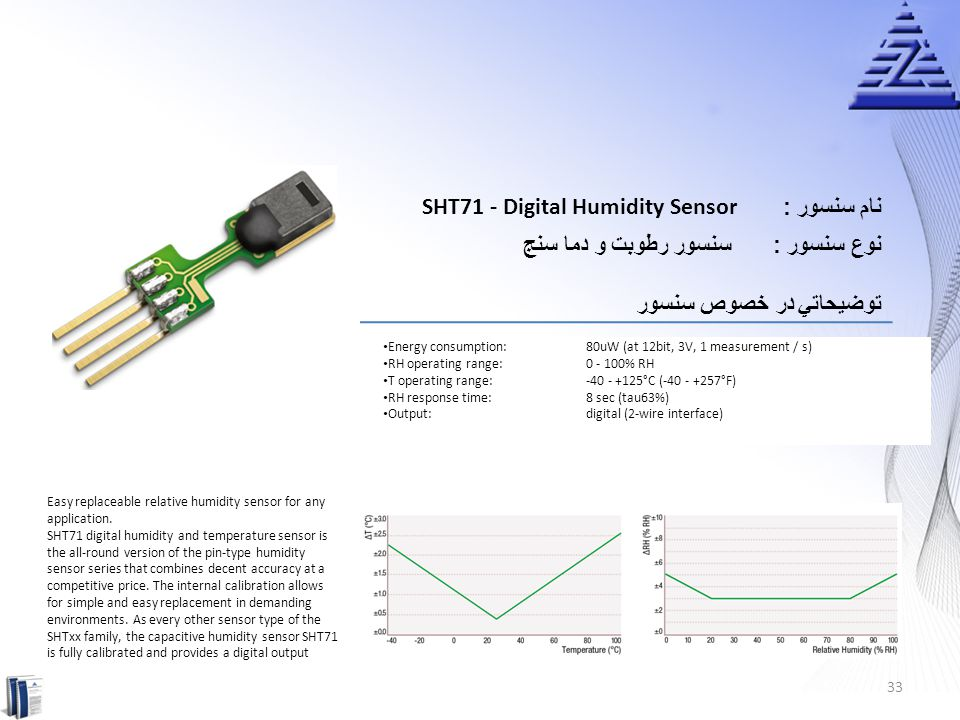 SHT71 - Digital Humidity Sensor نام سنسور :