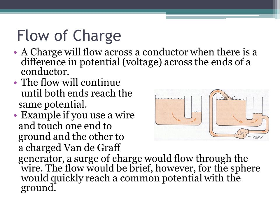 Flow of Charge A Charge will flow across a conductor when there is a difference in potential (voltage) across the ends of a conductor.