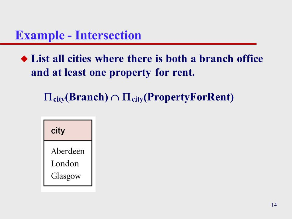 Example - Intersection