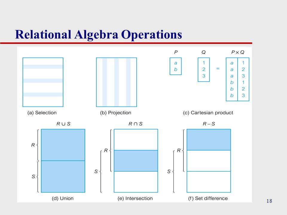 Relational Algebra Operations