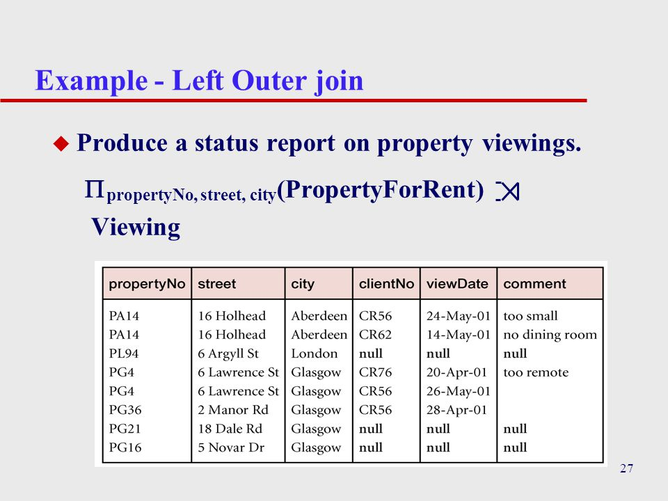Example - Left Outer join