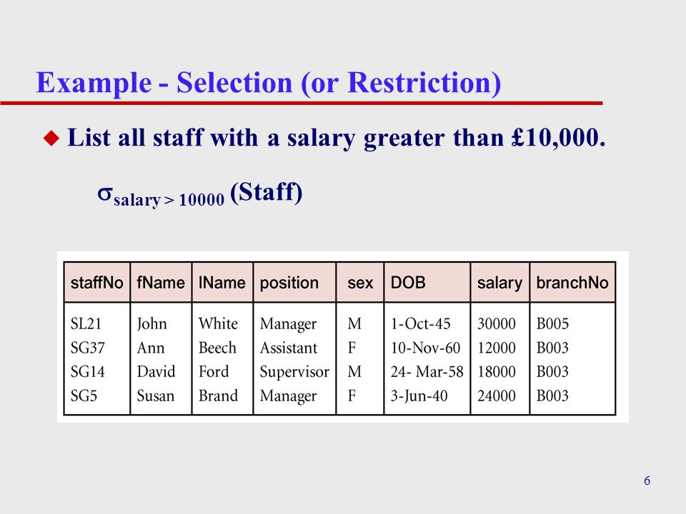 Example - Selection (or Restriction)