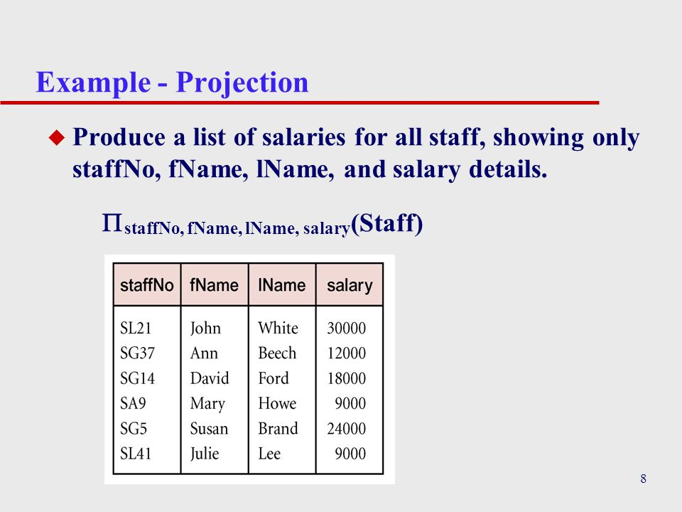 Example - Projection Produce a list of salaries for all staff, showing only staffNo, fName, lName, and salary details.