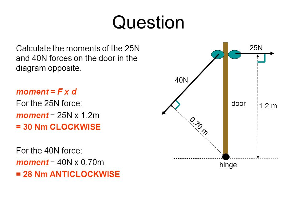 Question Calculate the moments of the 25N and 40N forces on the door in the diagram opposite. moment = F x d.