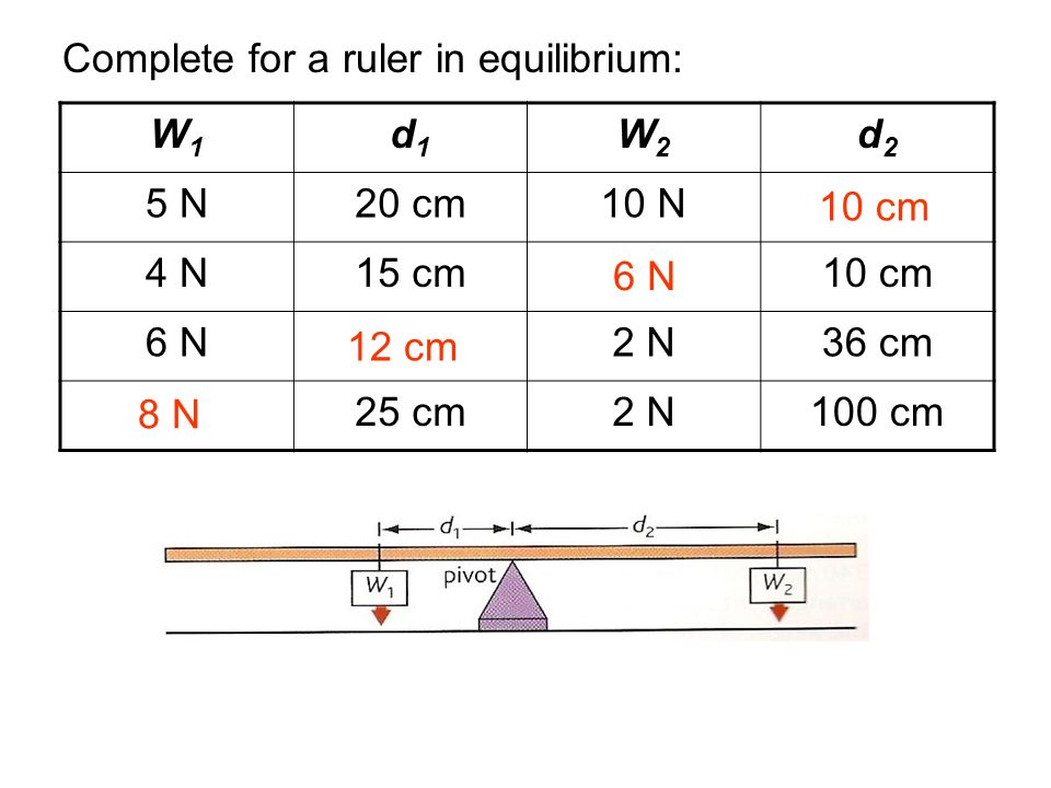 Complete for a ruler in equilibrium: