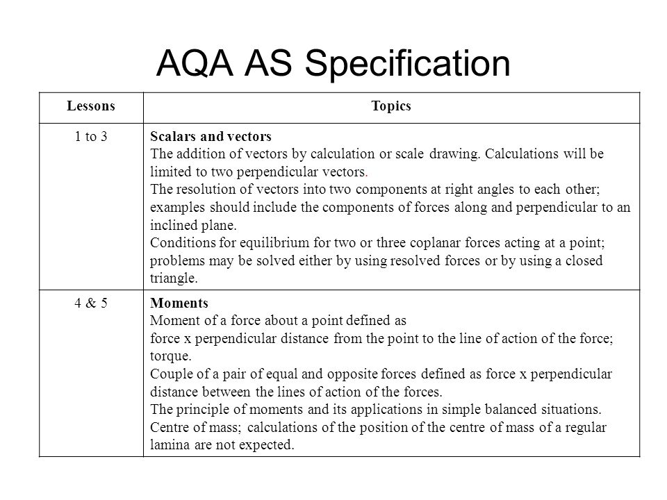 AQA AS Specification Lessons Topics 1 to 3 Scalars and vectors