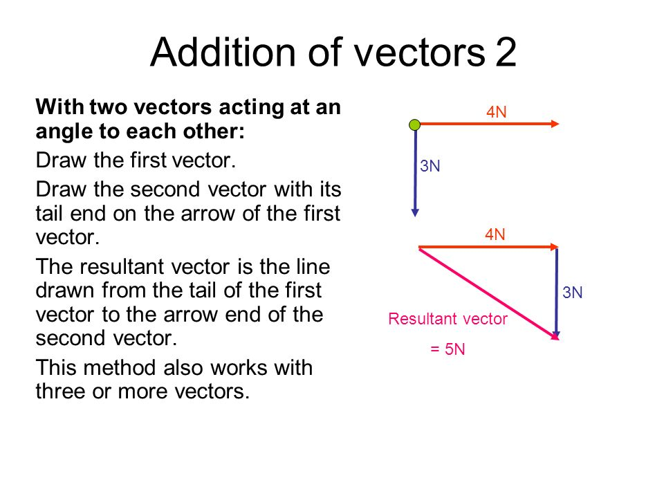 Addition of vectors 2 With two vectors acting at an angle to each other: Draw the first vector.