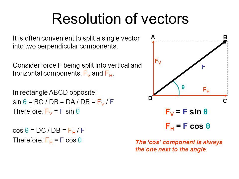 Resolution of vectors FV = F sin θ FH = F cos θ