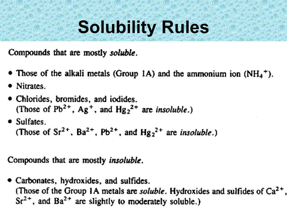Solubility Rules