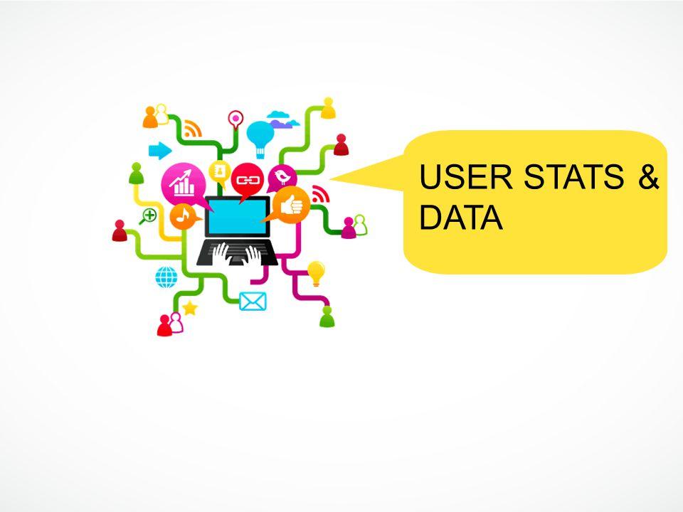 USER STATS & DATA