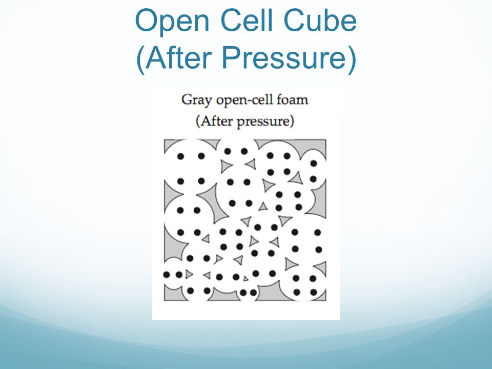 Open Cell Cube (After Pressure)