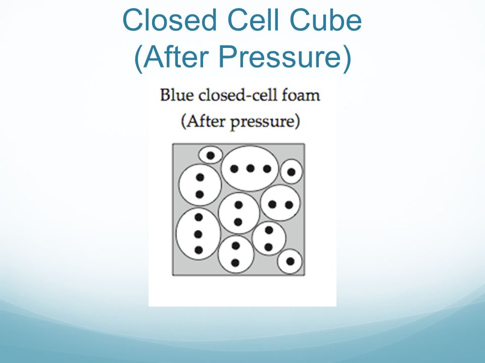 Closed Cell Cube (After Pressure)