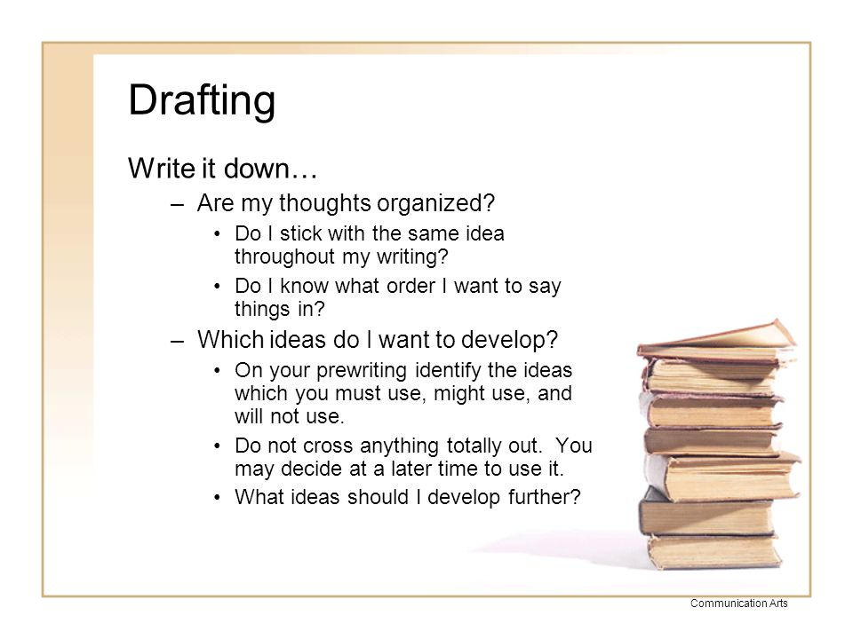 Drafting Write it down… Are my thoughts organized
