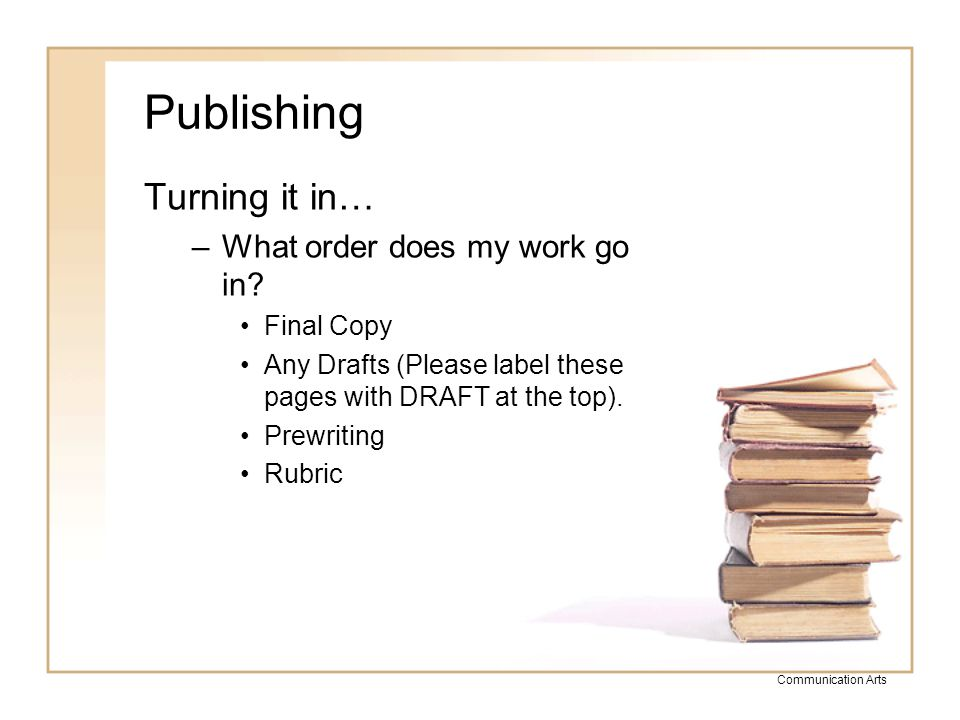 Publishing Turning it in… What order does my work go in Final Copy