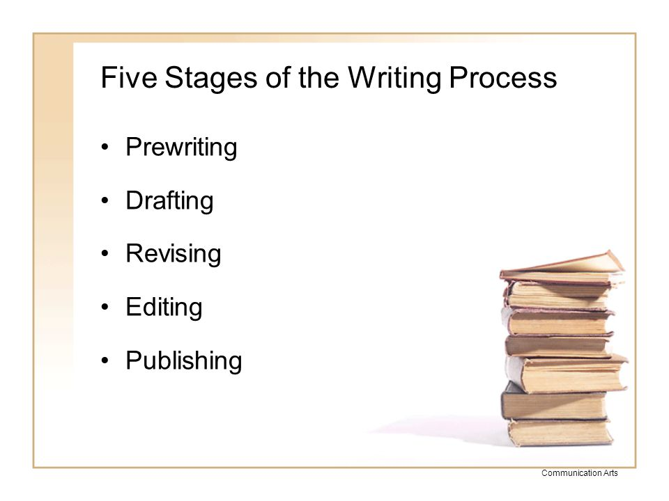 Five Stages of the Writing Process