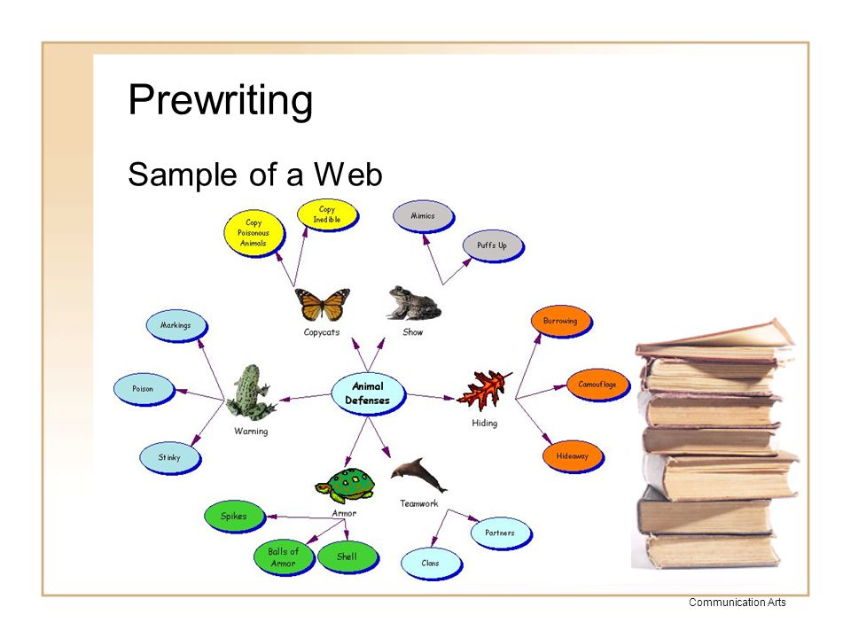 Prewriting Sample of a Web Communication Arts