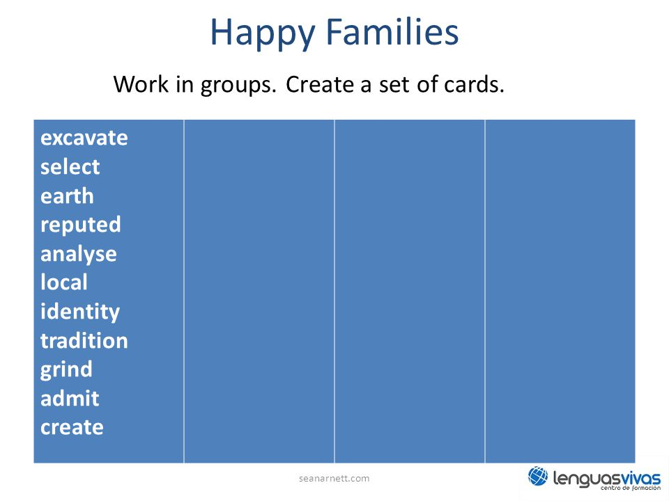 Happy Families Work in groups. Create a set of cards. excavate select