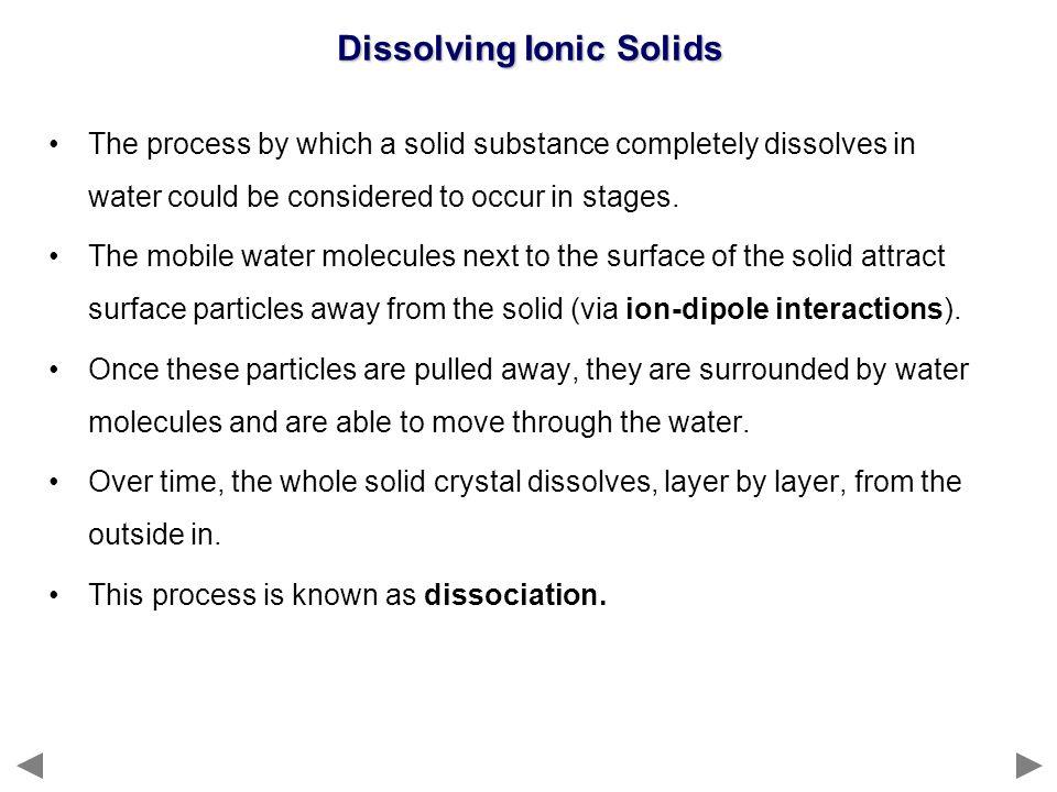 Dissolving Ionic Solids