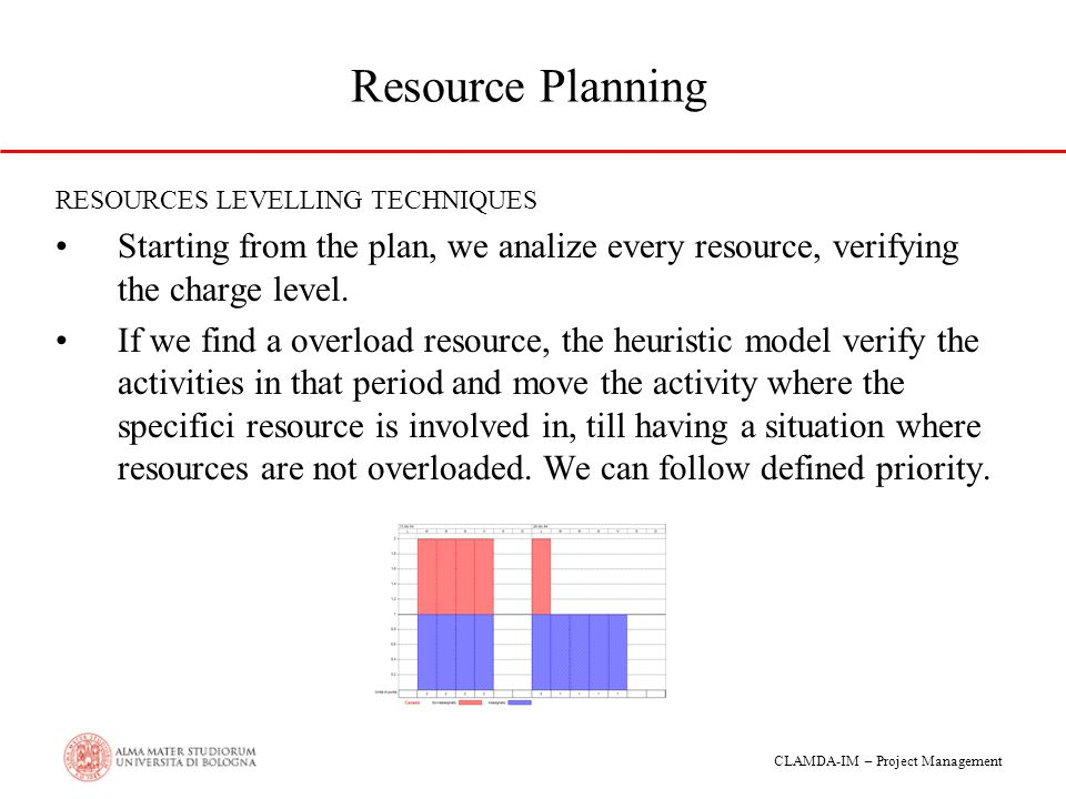 Resource Planning RESOURCES LEVELLING TECHNIQUES. Starting from the plan, we analize every resource, verifying the charge level.