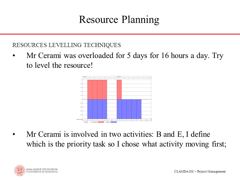 Resource Planning RESOURCES LEVELLING TECHNIQUES. Mr Cerami was overloaded for 5 days for 16 hours a day. Try to level the resource!