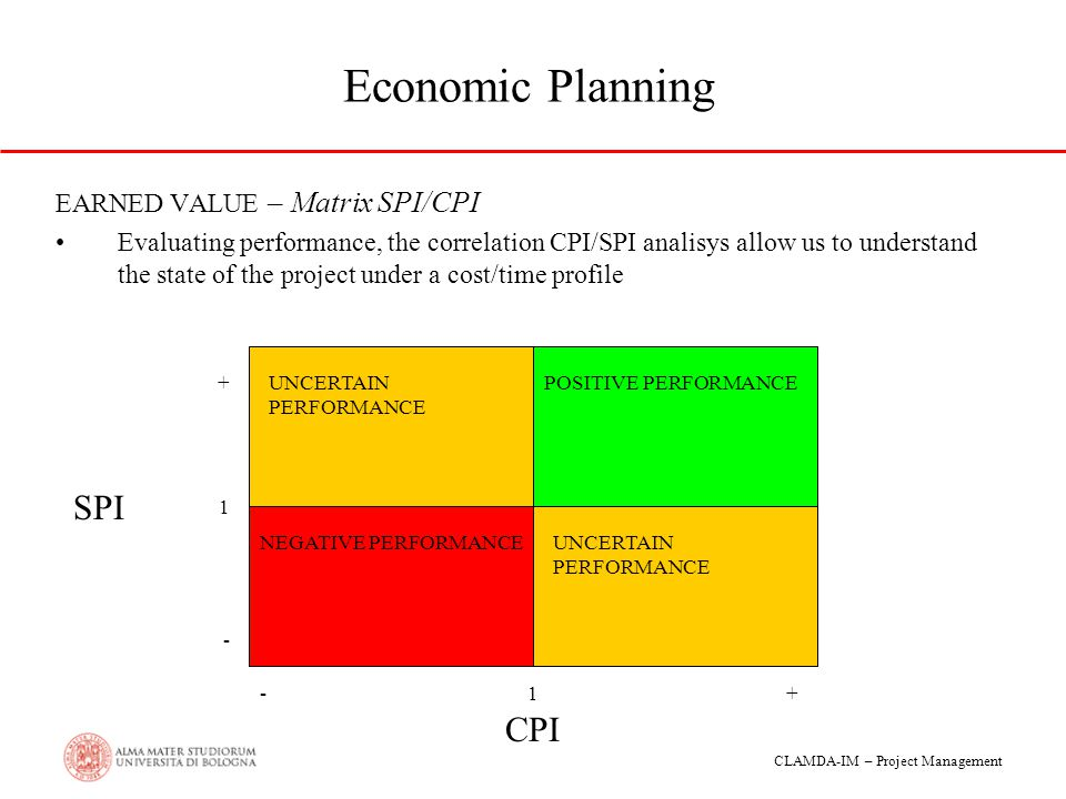 Economic Planning SPI CPI EARNED VALUE – Matrix SPI/CPI